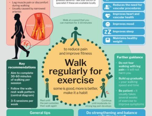 Prescripción de ejercicio en pacientes con claudicación intermitente